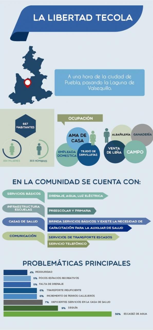 info_comunidades_web-02