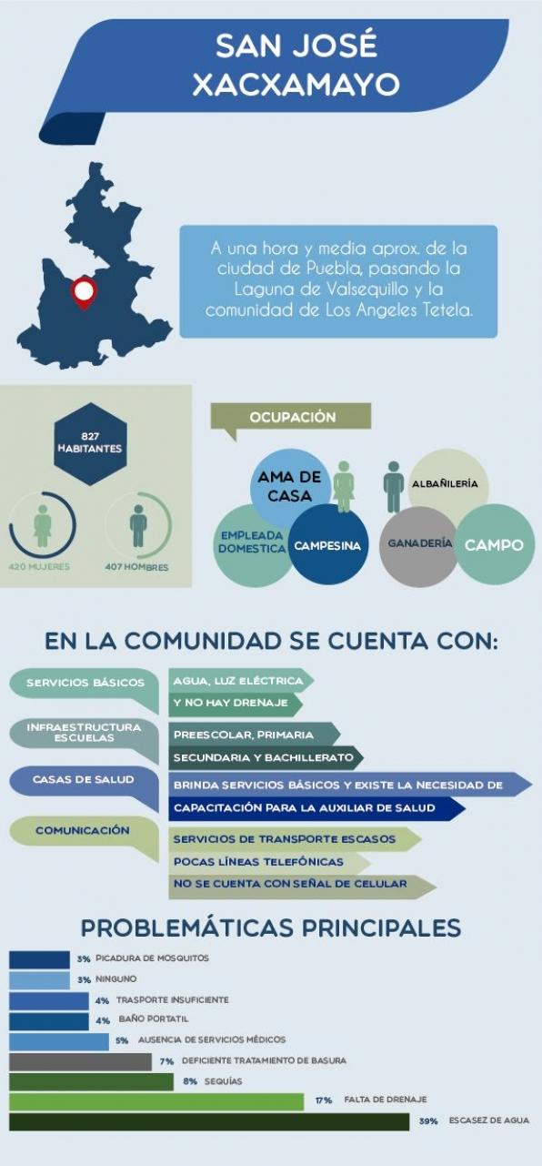 info_comunidades_web-03
