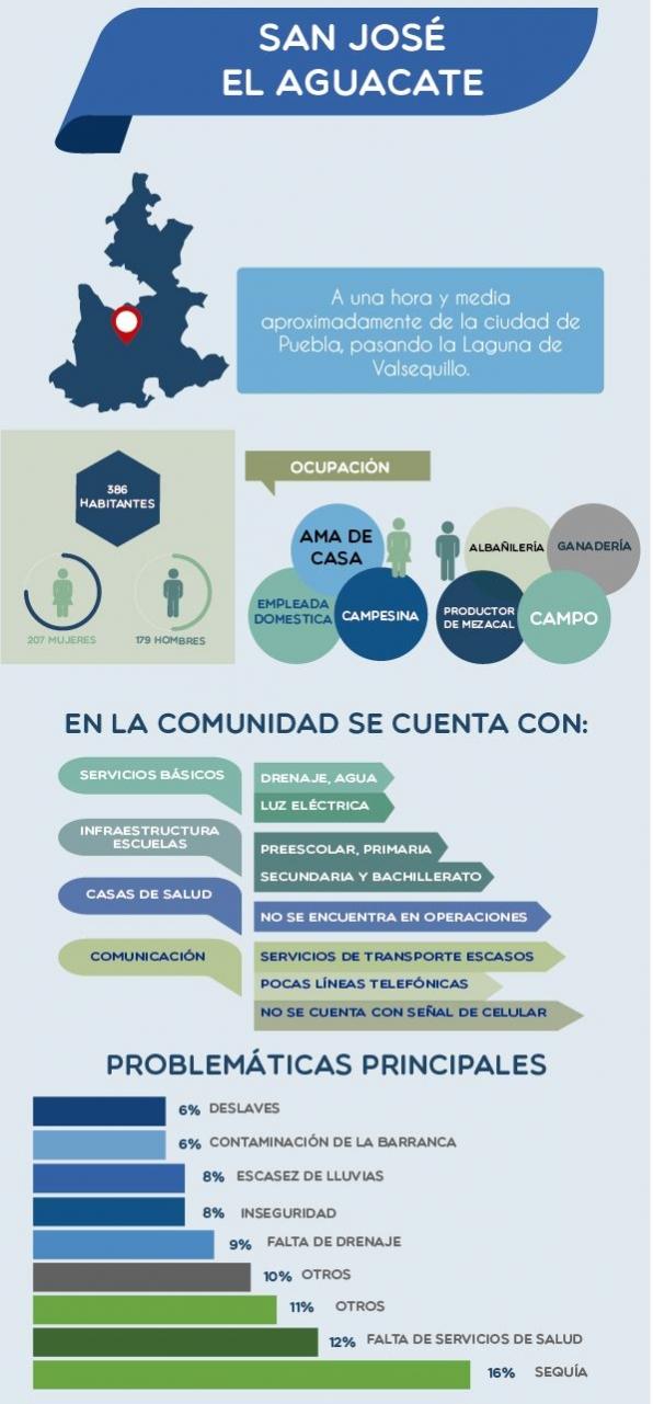 info_comunidades_web-04