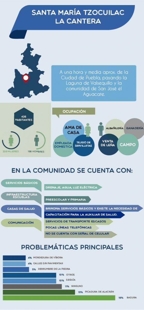 info_comunidades_web-05