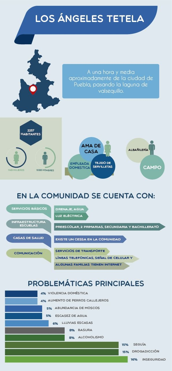 info_comunidades_web-1